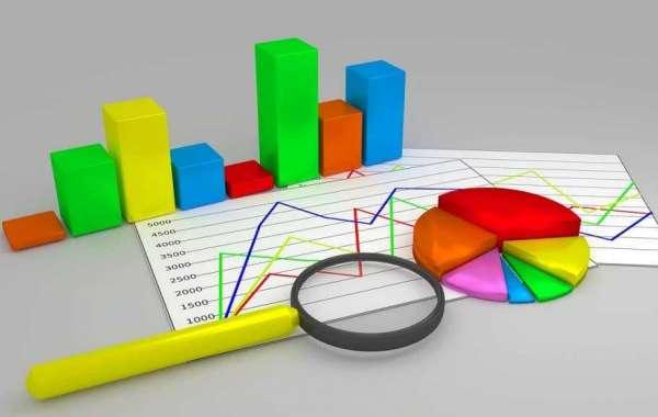 Companion Diagnostics Development Services Market is estimated to be worth over USD 800 million in 2030